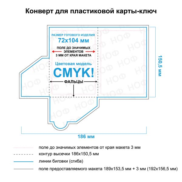 Макет картхолдера 72х104 мм